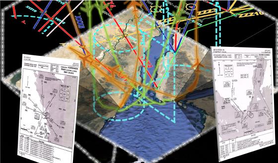Estrategia de desarrollo del tr fico a reo ineco for Oficina virtual trafico